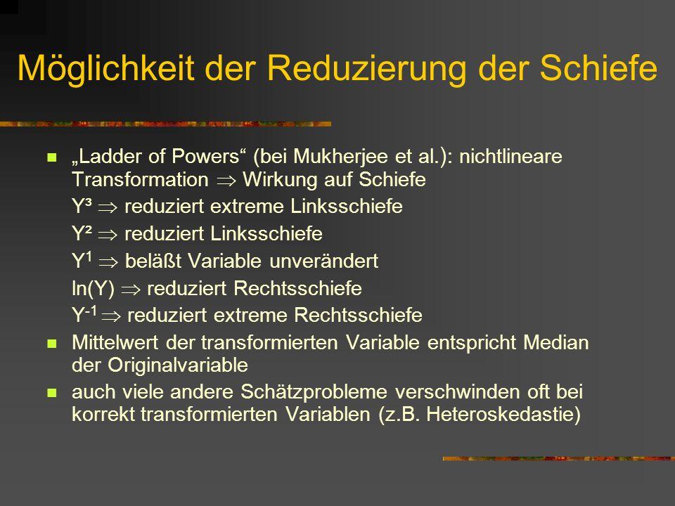 Möglichkeit der Reduzierung der Schiefe Ladder of Powers (bei Mukherjee et al. ) : nichtlineare Transformation Wirkung auf Schiefe Y³ reduziert extrem