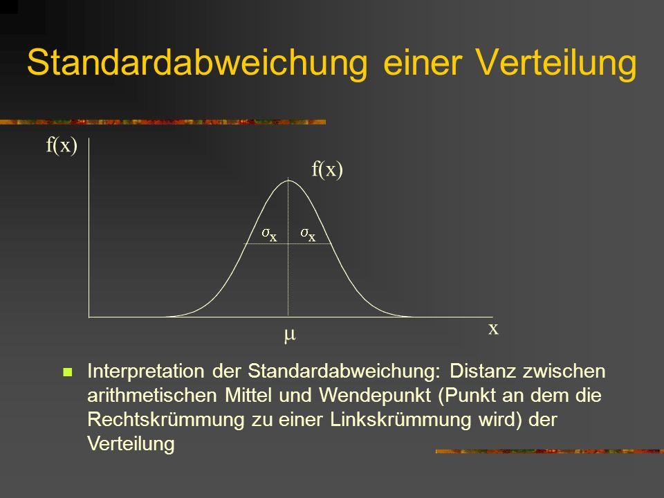 Standardabweichung einer Verteilung x f(x) Interpretation der Standardabweichung: Distanz zwischen arithmetischen Mittel und Wendepunkt (Punkt an dem
