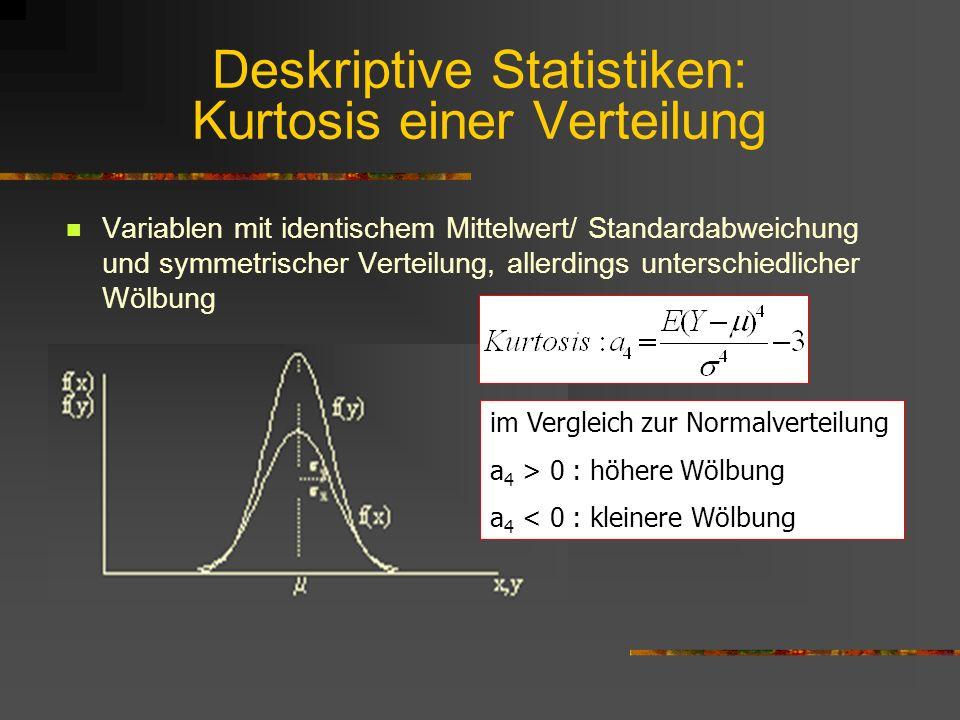 Deskriptive Statistiken: Kurtosis einer Verteilung Variablen mit identischem Mittelwert/ Standardabweichung und symmetrischer Verteilung, allerdings u