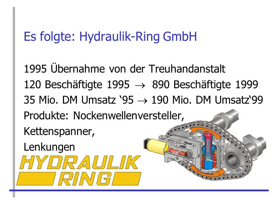 Es folgte: Hydraulik-Ring GmbH 1995 Übernahme von der Treuhandanstalt 120 Beschäftigte 1995 890 Beschäftigte 1999 35 Mio. DM Umsatz 95 190 Mio. DM Ums