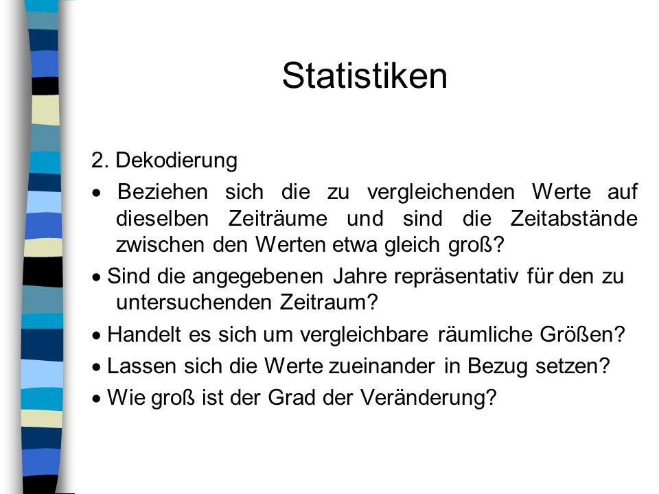 Statistiken 2. Dekodierung Beziehen sich die zu vergleichenden Werte auf dieselben Zeiträume und sind die Zeitabstände zwischen den Werten etwa gleich