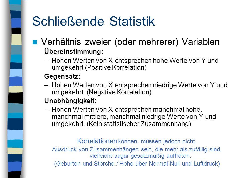 Schließende Statistik Verhältnis zweier (oder mehrerer) Variablen Übereinstimmung: –Hohen Werten von X entsprechen hohe Werte von Y und umgekehrt (Pos
