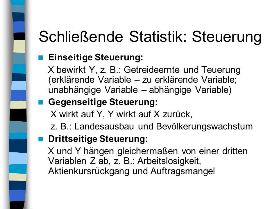 Schließende Statistik: Steuerung Einseitige Steuerung: X bewirkt Y, z. B.: Getreideernte und Teuerung (erklärende Variable – zu erklärende Variable; u