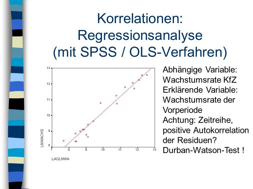 Korrelationen: Regressionsanalyse (mit SPSS / OLS-Verfahren) Abhängige Variable: Wachstumsrate KfZ Erklärende Variable: Wachstumsrate der Vorperiode A