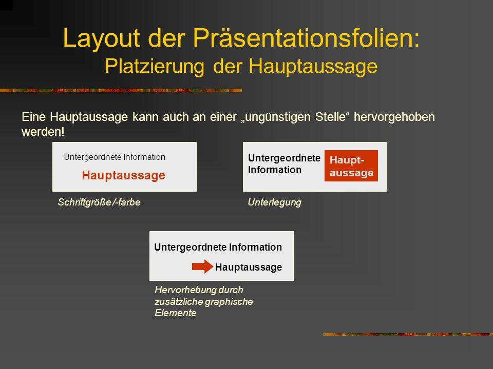 Layout der Präsentationsfolien: Platzierung der Hauptaussage Hauptaussage Untergeordnete Information Schriftgröße /-farbe Haupt- aussage Untergeordnet