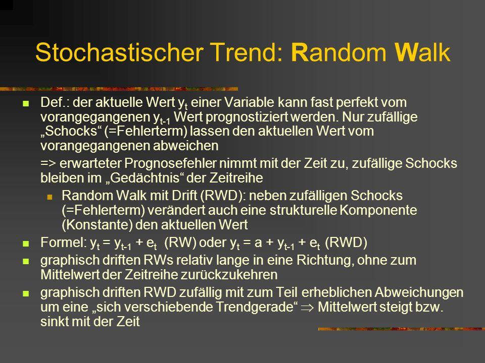 Stochastischer Trend: Random Walk Def.: der aktuelle Wert y t einer Variable kann fast perfekt vom vorangegangenen y t-1 Wert prognostiziert werden. N