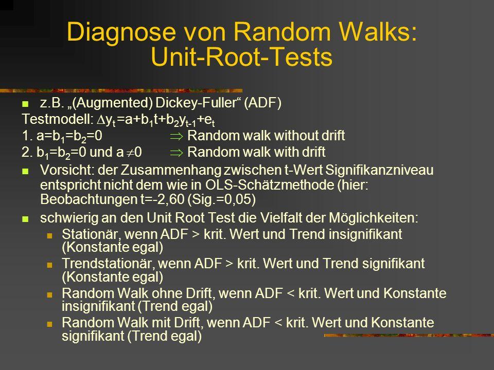 Diagnose von Random Walks: Unit-Root-Tests z.B. (Augmented) Dickey-Fuller (ADF) Testmodell: y t =a+b 1 t+b 2 y t-1 +e t 1. a=b 1 =b 2 =0 Random walk w