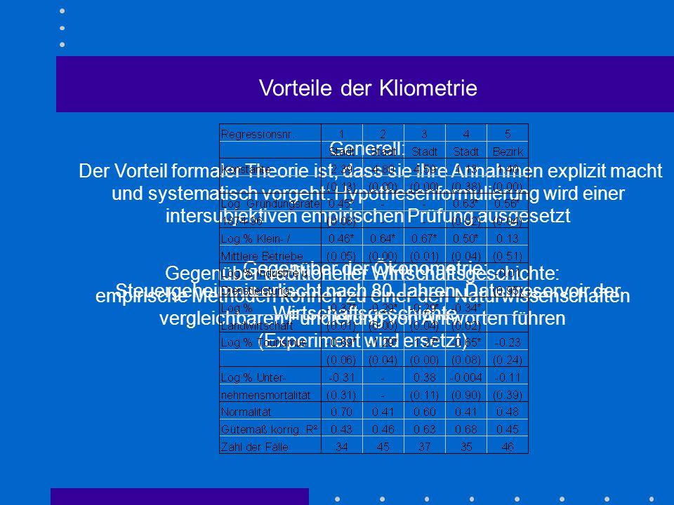 Besonderheiten der Kliometrie Verbindung historischer Methodik mit ökonomischer Theorie Werkzeuge der modernen Wirtschaftswissenschaften werden system