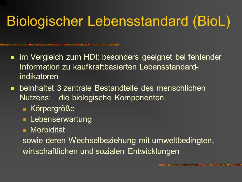 Human Development Index (HDI) HDI = (Index Lebenserwartung + Index Ausbildung + Index Einkommen) / 3 Indexzahlen liegen zw. 0 (Min.) und 1 (Max.): z.B