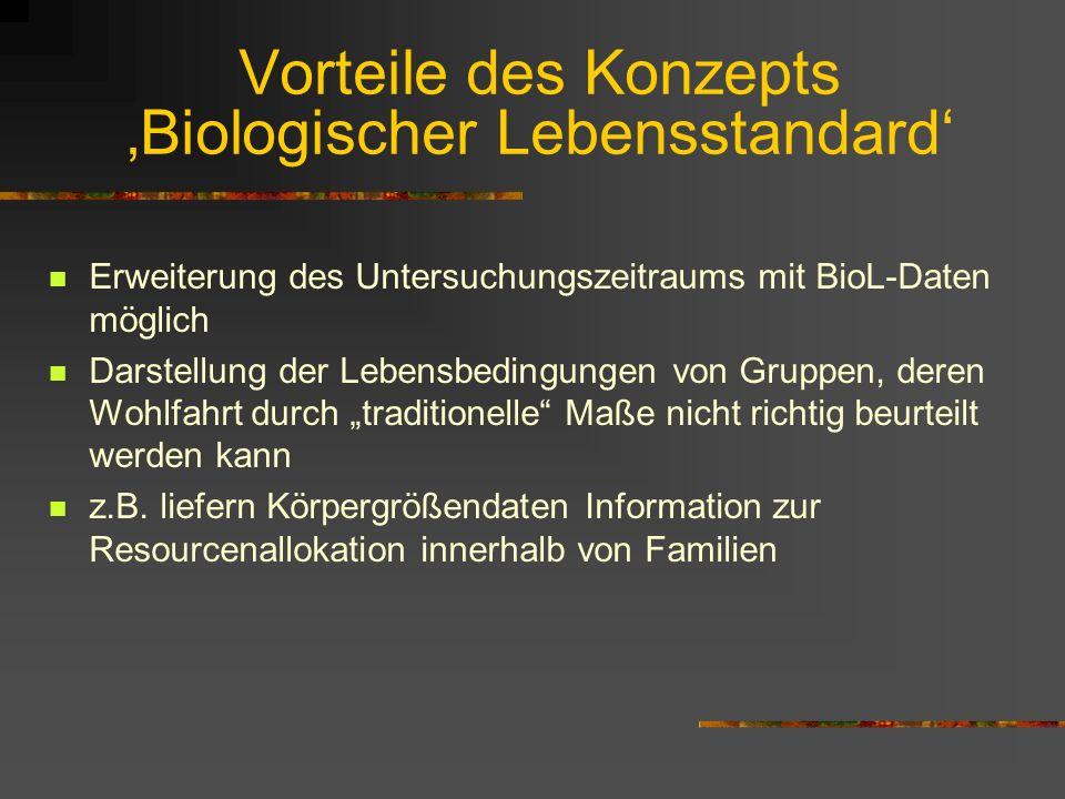 Biologischer Lebensstandard (BioL) im Vergleich zum HDI: besonders geeignet bei fehlender Information zu kaufkraftbasierten Lebensstandard- indikatore