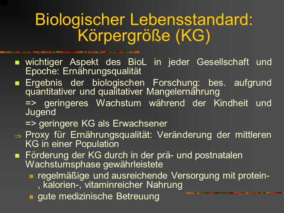 Vorteile des Konzepts Biologischer Lebensstandard Erweiterung des Untersuchungszeitraums mit BioL-Daten möglich Darstellung der Lebensbedingungen von