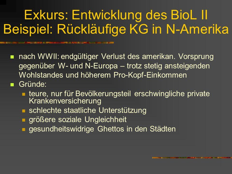 Exkurs: Entwicklung des BioL Beispiel: Rückläufige KG in N-Amerika in Kolonialzeiten (J. Komlos): amerikanische Männer bis zu 9 cm größer als Europäer