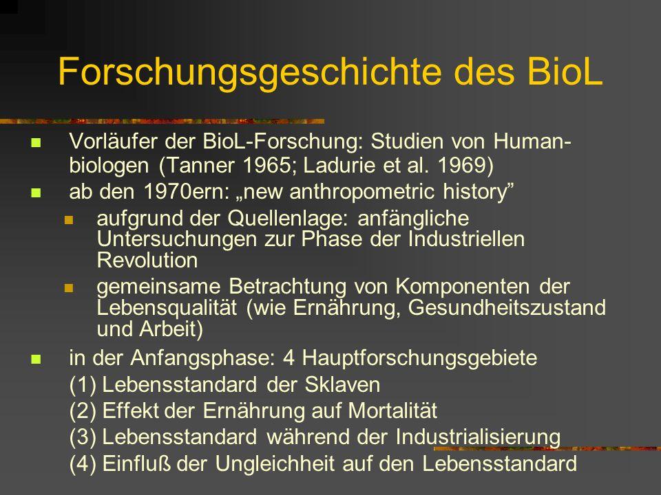 Quellen für die Untersuchung des BioL erste Quelle: KG-Reihen zu Sklaven (fr./mitt. 19. Jh.) größte Quelle: Militärakten (bes. für Zeit ab Mitte 19. J