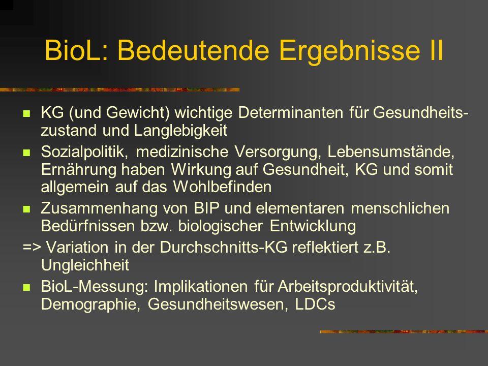 BioL: Bedeutende Ergebnisse unzureichende Aussagekraft konventioneller Datenquellen dagegen: Konzept des BioL ermöglicht Erfassung wichtiger Aspekte d