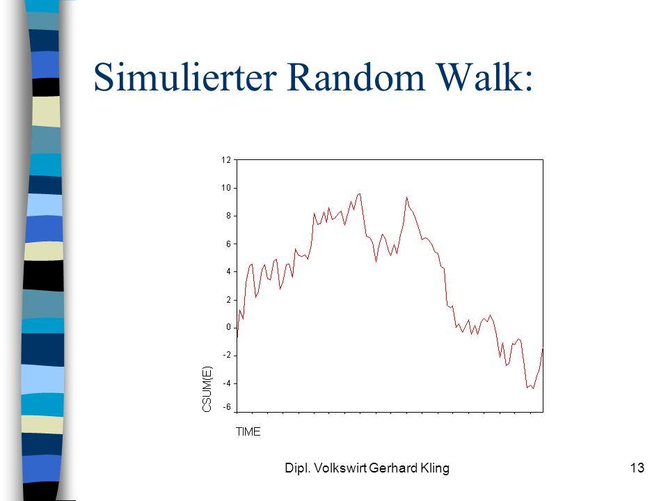 Dipl. Volkswirt Gerhard Kling13 Simulierter Random Walk: