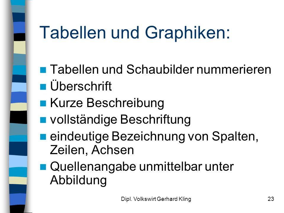 Dipl. Volkswirt Gerhard Kling23 Tabellen und Graphiken: Tabellen und Schaubilder nummerieren Überschrift Kurze Beschreibung vollständige Beschriftung