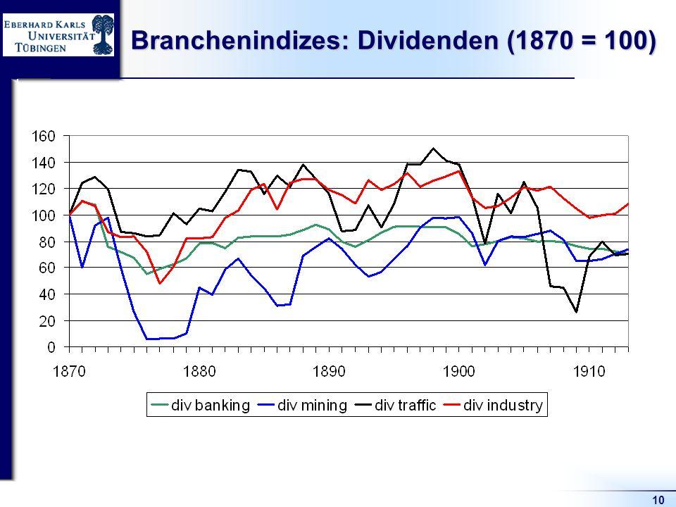 10 Branchenindizes: Dividenden (1870 = 100)
