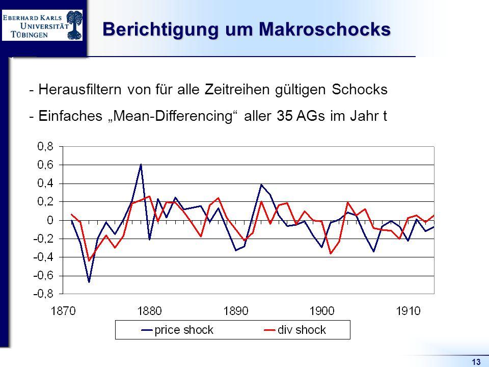 13 Berichtigung um Makroschocks - Herausfiltern von für alle Zeitreihen gültigen Schocks - Einfaches Mean-Differencing aller 35 AGs im Jahr t