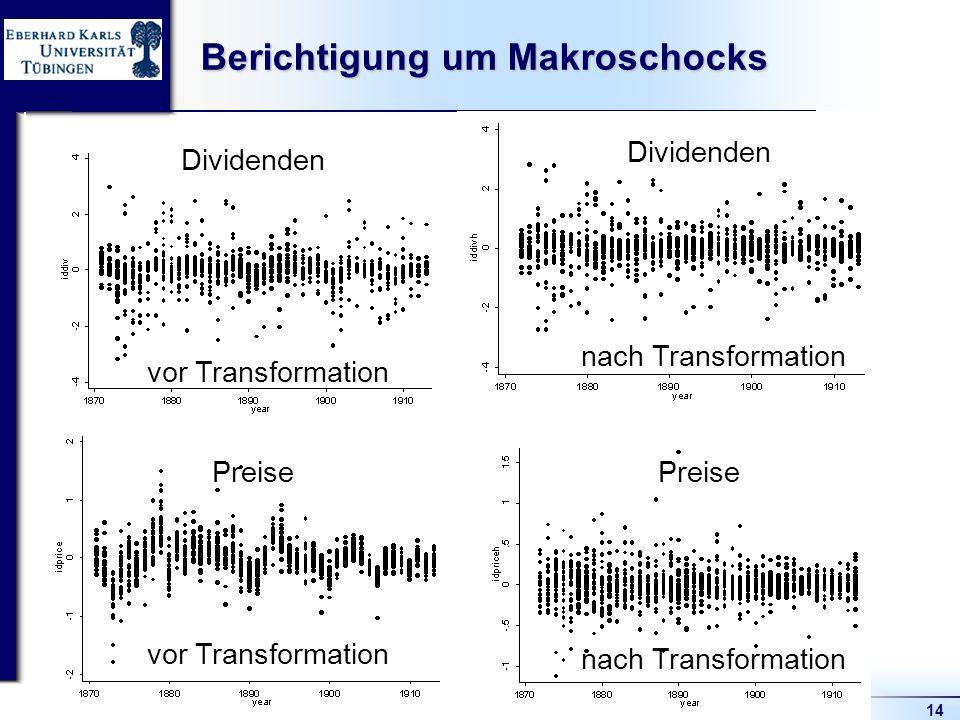 14 Berichtigung um Makroschocks Dividenden Preise vor Transformation nach Transformation