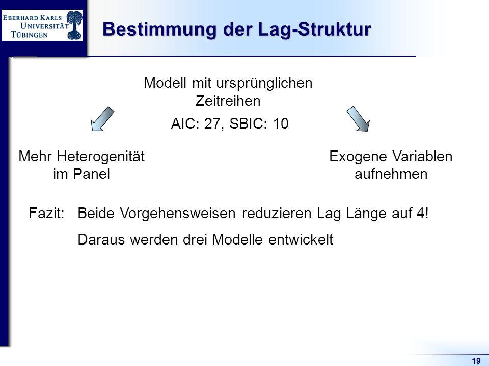 19 Bestimmung der Lag-Struktur Modell mit ursprünglichen Zeitreihen AIC: 27, SBIC: 10 Mehr Heterogenität im Panel Exogene Variablen aufnehmen Fazit:Beide Vorgehensweisen reduzieren Lag Länge auf 4.