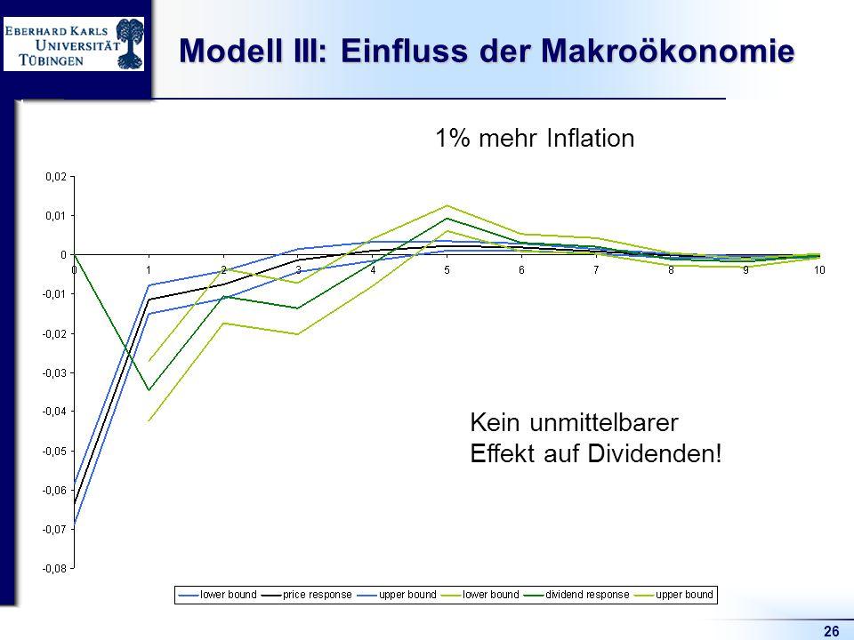 26 Modell III: Einfluss der Makroökonomie 1% mehr Inflation Kein unmittelbarer Effekt auf Dividenden!