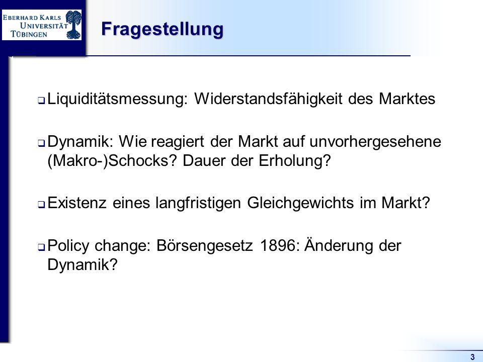 3Fragestellung Liquiditätsmessung: Widerstandsfähigkeit des Marktes Dynamik: Wie reagiert der Markt auf unvorhergesehene (Makro-)Schocks.