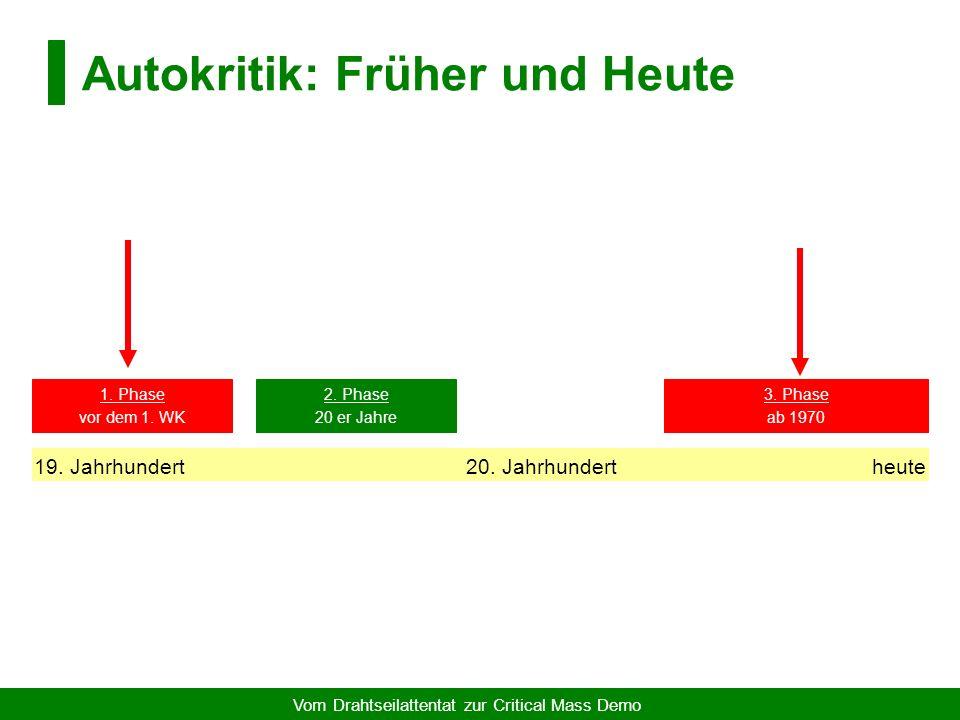 Vom Drahtseilattentat zur Critical Mass Demo Autokritik: Früher und Heute 19.