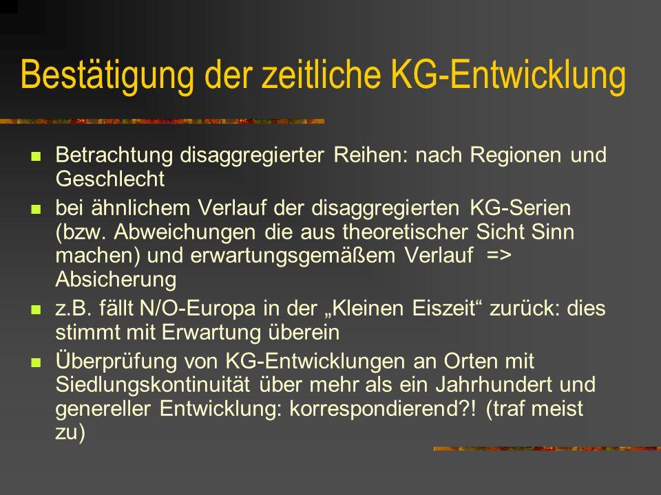 KG-Entwicklung in Europa im 1.-18. Jh. n.Chr (Männer u. Frauen gemittelt) Das Niveau wurde durch gewichtete Mittelwerte auf Durchschnitts-Europäer ges