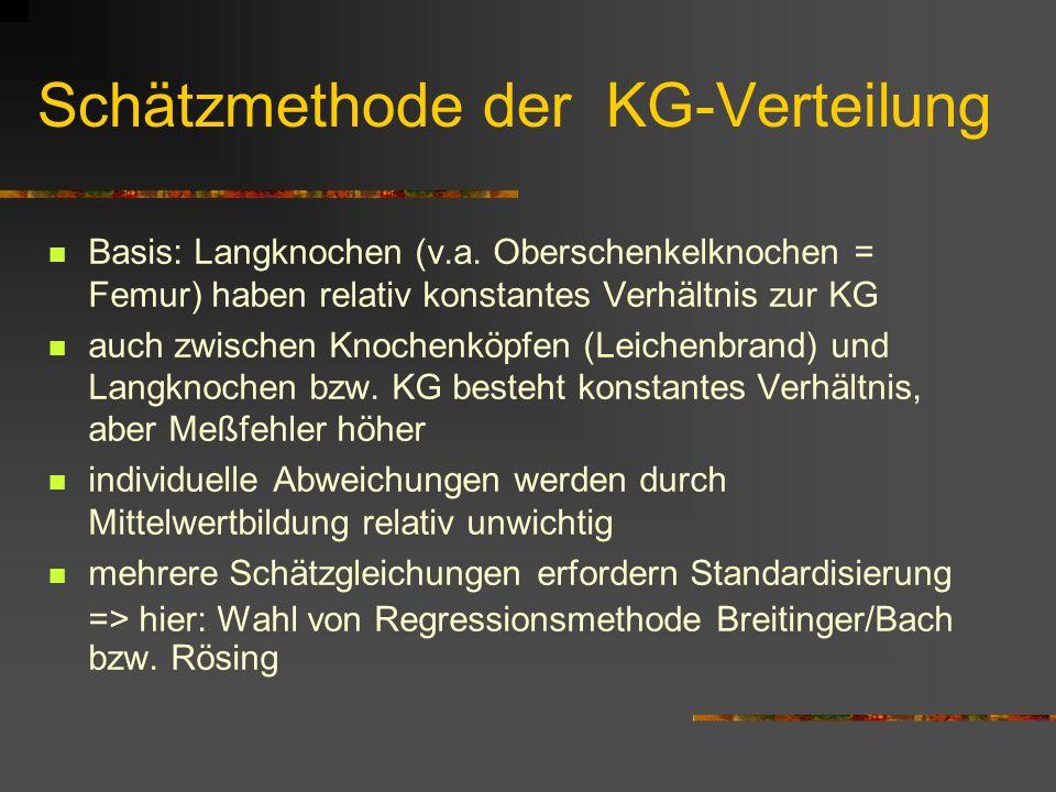 Datenquelle: Knochen Schätzung der KG v.a. anhand von Daten zu Skeletten/ Knochenmaterial aus anthropologischen Untersuchun- gen zu Gräberfeldern, z.T