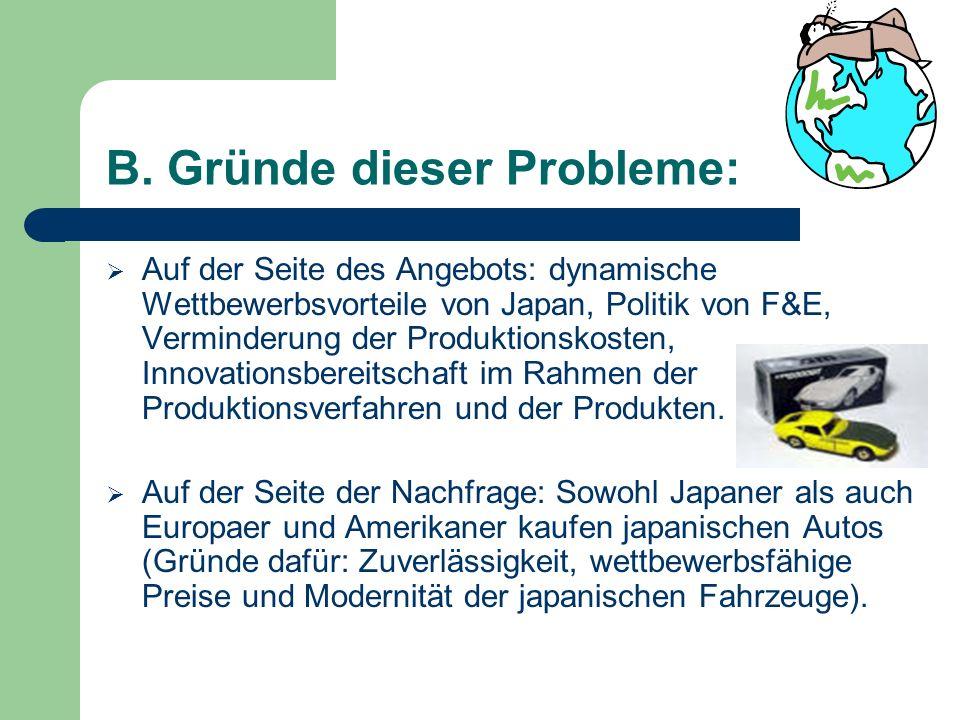 B. Gründe dieser Probleme: Auf der Seite des Angebots: dynamische Wettbewerbsvorteile von Japan, Politik von F&E, Verminderung der Produktionskosten,