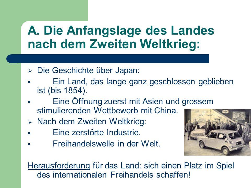 A. Die Anfangslage des Landes nach dem Zweiten Weltkrieg: Die Geschichte über Japan: Ein Land, das lange ganz geschlossen geblieben ist (bis 1854). Ei