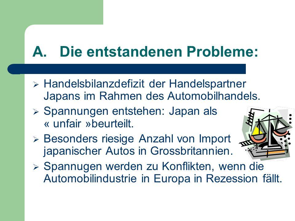 A.Die entstandenen Probleme: Handelsbilanzdefizit der Handelspartner Japans im Rahmen des Automobilhandels. Spannungen entstehen: Japan als « unfair »