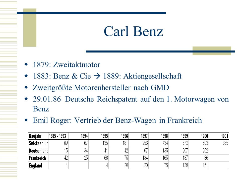 Pioniere des Automobilbaus Gottlieb Daimler (1834 – 1900) Wilhelm Maybach (1846 – 1929) Carl Benz (1844 – 1929)
