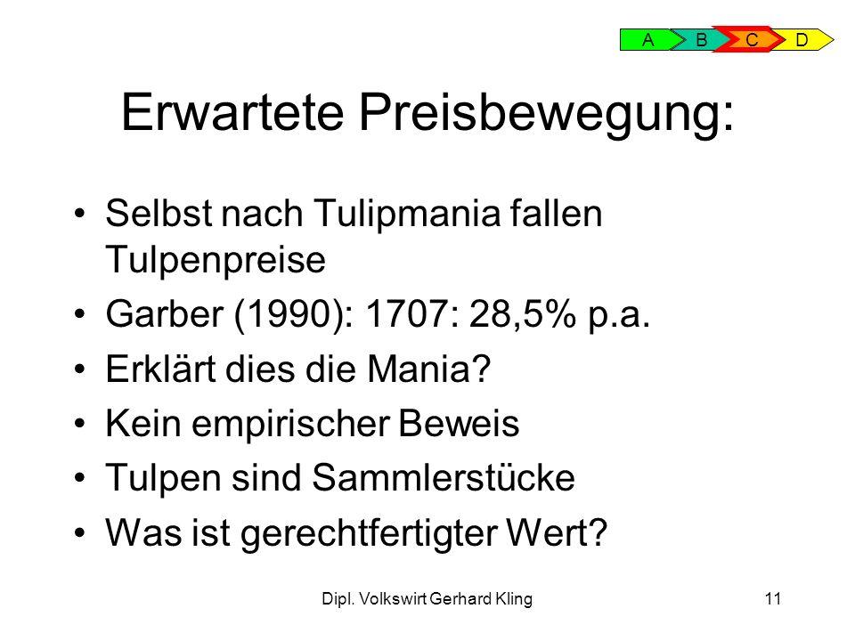Dipl. Volkswirt Gerhard Kling11 Erwartete Preisbewegung: Selbst nach Tulipmania fallen Tulpenpreise Garber (1990): 1707: 28,5% p.a. Erklärt dies die M