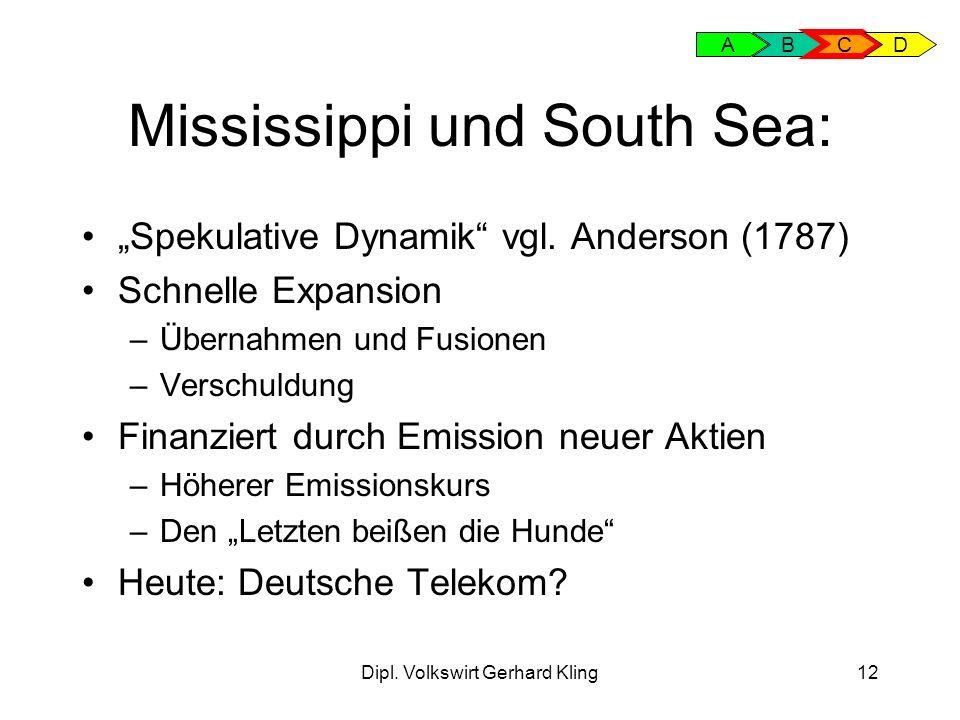 Dipl. Volkswirt Gerhard Kling12 Mississippi und South Sea: Spekulative Dynamik vgl. Anderson (1787) Schnelle Expansion –Übernahmen und Fusionen –Versc