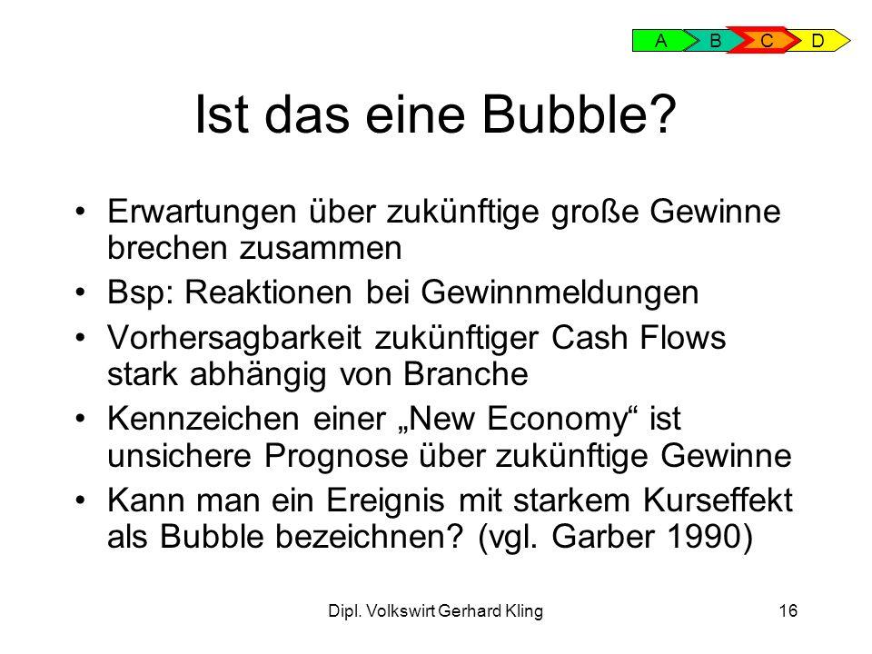 Dipl. Volkswirt Gerhard Kling16 Ist das eine Bubble? Erwartungen über zukünftige große Gewinne brechen zusammen Bsp: Reaktionen bei Gewinnmeldungen Vo