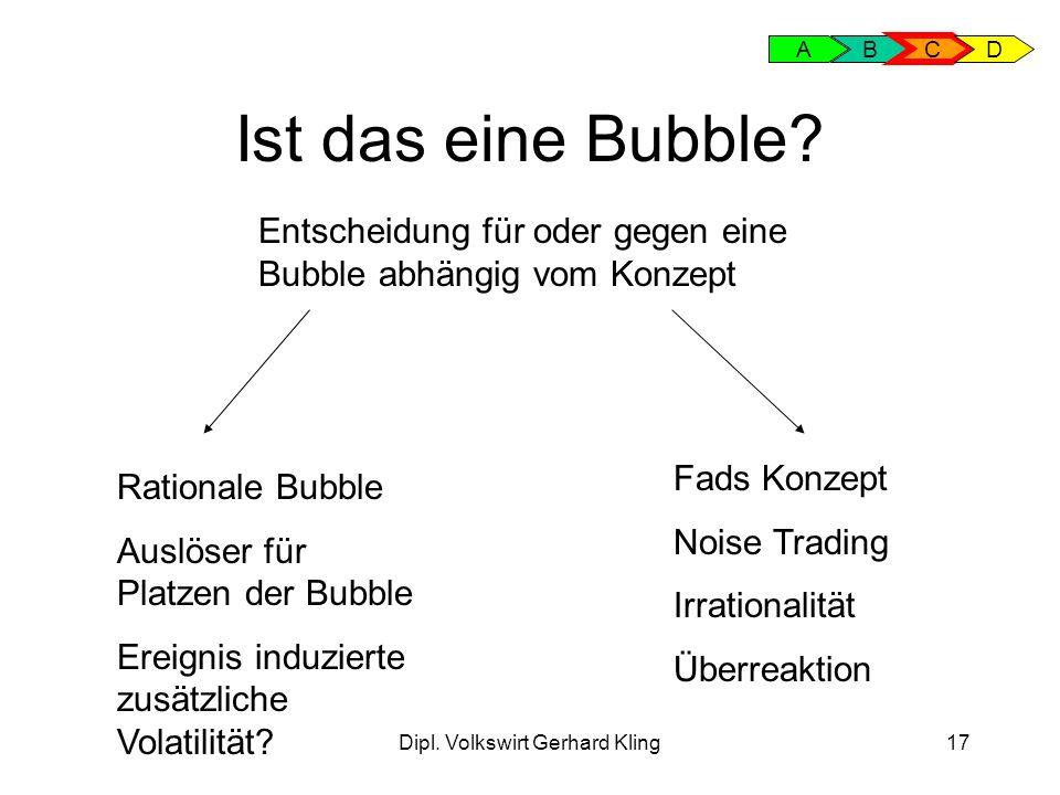 Dipl. Volkswirt Gerhard Kling17 Ist das eine Bubble? AB C D Entscheidung für oder gegen eine Bubble abhängig vom Konzept Rationale Bubble Auslöser für