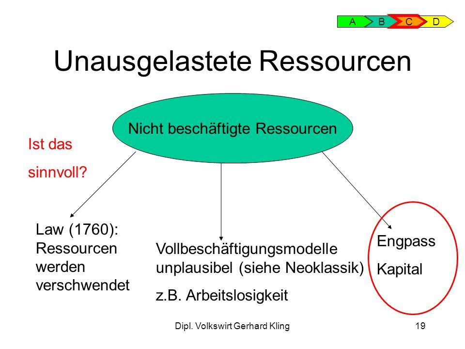 Dipl. Volkswirt Gerhard Kling19 Unausgelastete Ressourcen AB C D Nicht beschäftigte Ressourcen Law (1760): Ressourcen werden verschwendet Ist das sinn