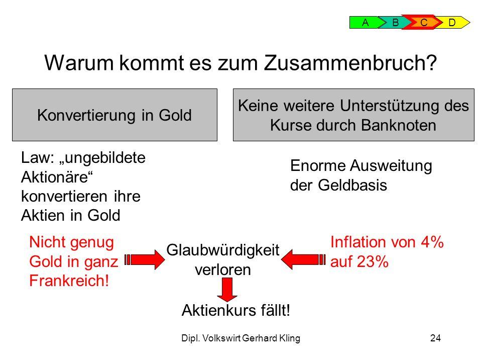 Dipl. Volkswirt Gerhard Kling24 Warum kommt es zum Zusammenbruch? AB C D Konvertierung in Gold Keine weitere Unterstützung des Kurse durch Banknoten L