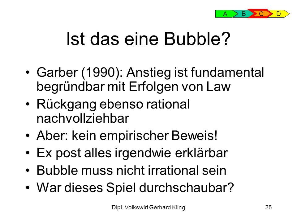 Dipl. Volkswirt Gerhard Kling25 Ist das eine Bubble? Garber (1990): Anstieg ist fundamental begründbar mit Erfolgen von Law Rückgang ebenso rational n