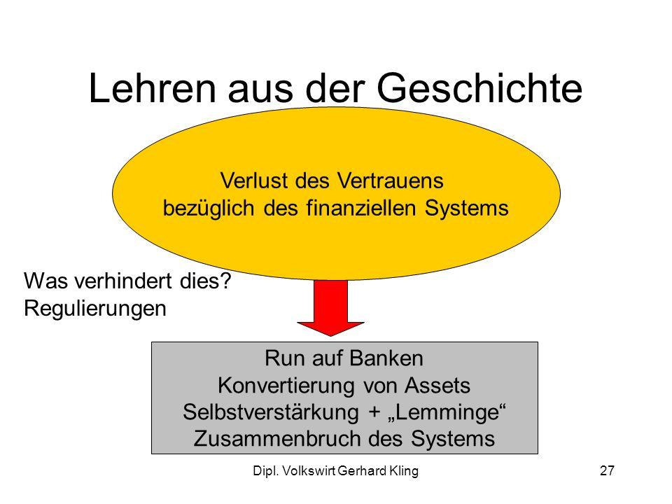 Dipl. Volkswirt Gerhard Kling27 Lehren aus der Geschichte Verlust des Vertrauens bezüglich des finanziellen Systems Run auf Banken Konvertierung von A