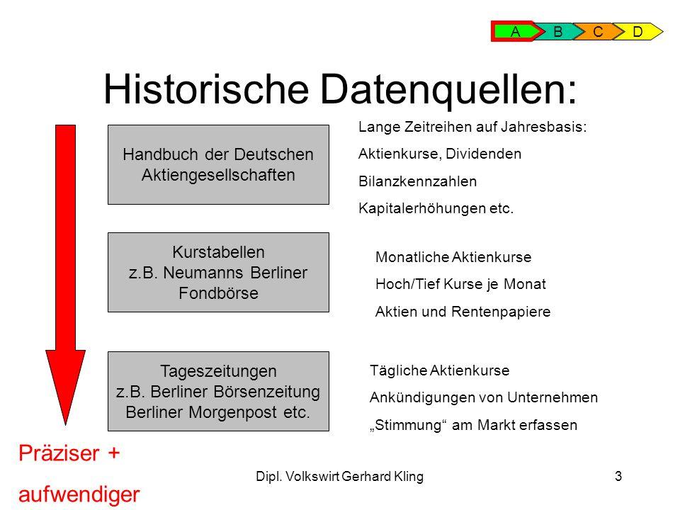 Dipl. Volkswirt Gerhard Kling3 Historische Datenquellen: A BCD Handbuch der Deutschen Aktiengesellschaften Lange Zeitreihen auf Jahresbasis: Aktienkur
