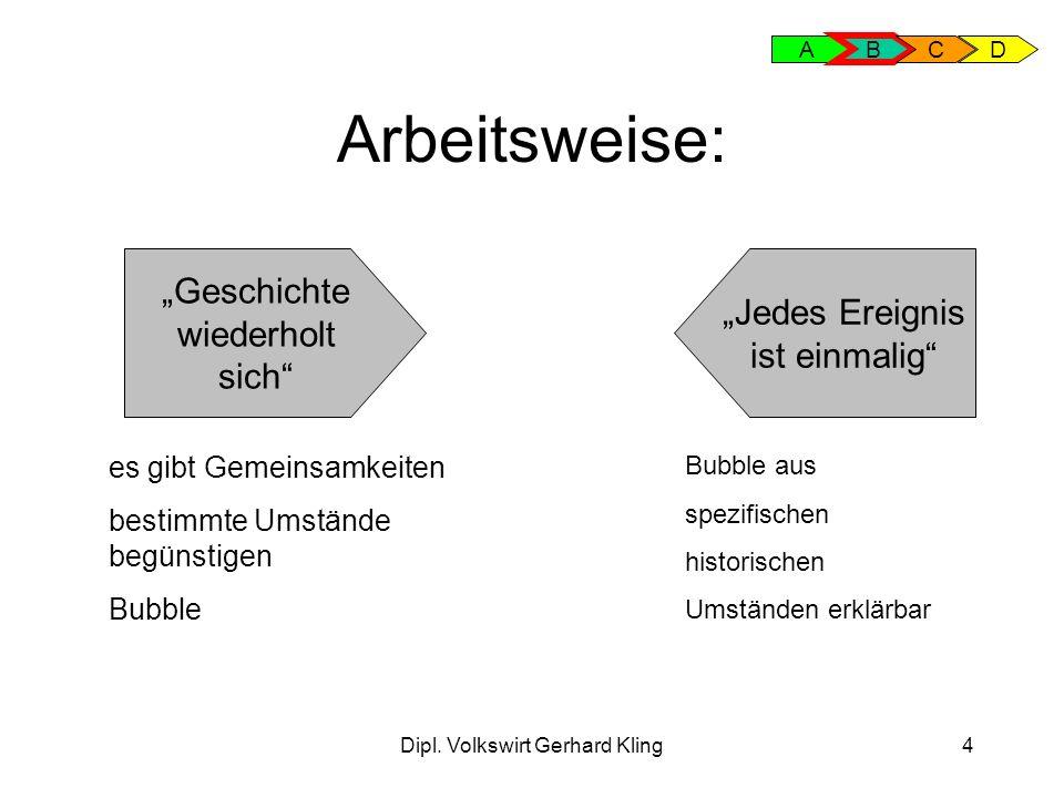 Dipl. Volkswirt Gerhard Kling4 Arbeitsweise: A B CD Geschichte wiederholt sich Jedes Ereignis ist einmalig Bubble aus spezifischen historischen Umstän