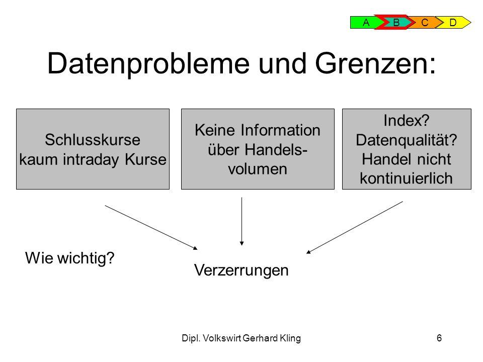 Dipl. Volkswirt Gerhard Kling6 Datenprobleme und Grenzen: A B CD Schlusskurse kaum intraday Kurse Keine Information über Handels- volumen Index? Daten
