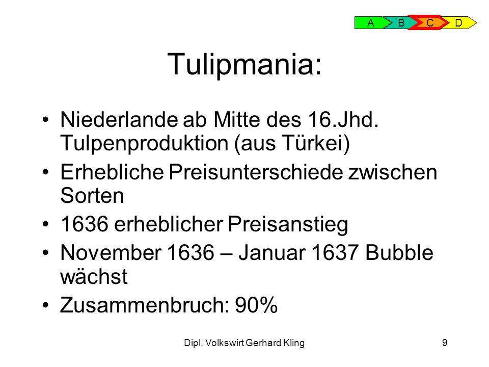 Dipl. Volkswirt Gerhard Kling9 Tulipmania: Niederlande ab Mitte des 16.Jhd. Tulpenproduktion (aus Türkei) Erhebliche Preisunterschiede zwischen Sorten
