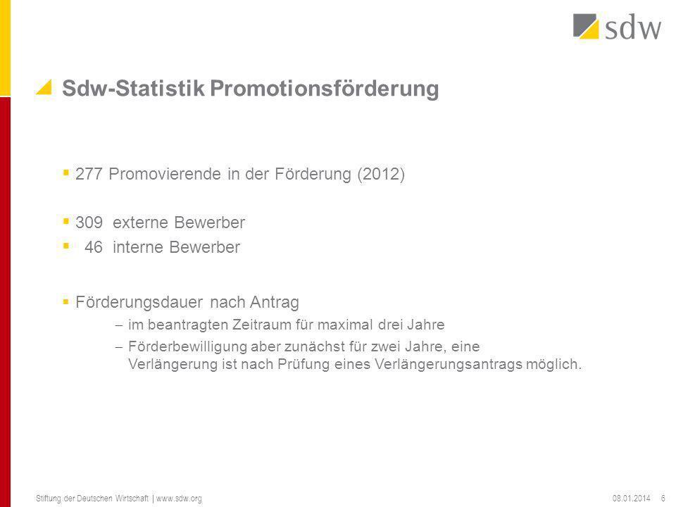277 Promovierende in der Förderung (2012) 309 externe Bewerber 46 interne Bewerber Förderungsdauer nach Antrag im beantragten Zeitraum für maximal dre