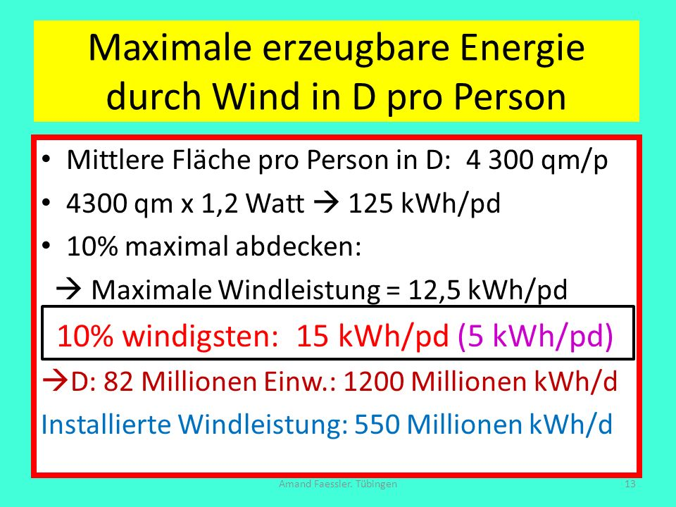 Maximale erzeugbare Energie durch Wind in D pro Person Mittlere Fläche pro Person in D: 4 300 qm/p 4300 qm x 1,2 Watt 125 kWh/pd 10% maximal abdecken: