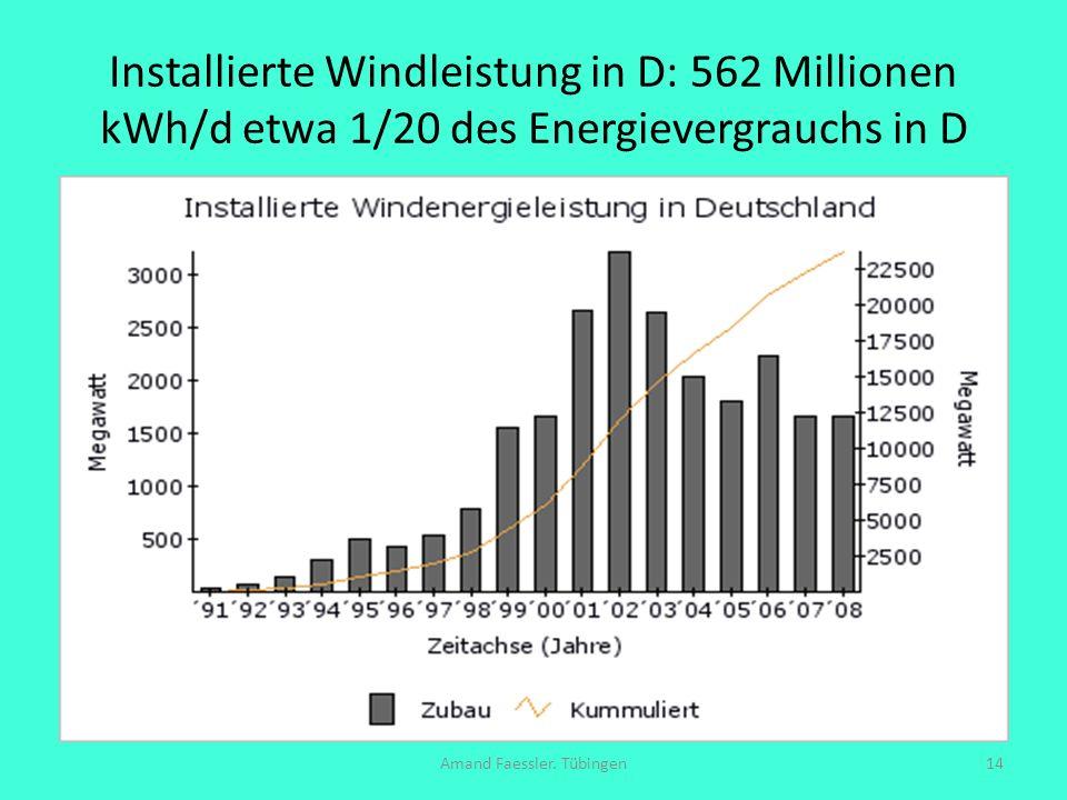 Installierte Windleistung in D: 562 Millionen kWh/d etwa 1/20 des Energievergrauchs in D Amand Faessler. Tübingen14