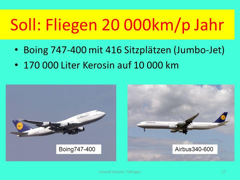 Soll: Fliegen 20 000km/p Jahr Boing 747-400 mit 416 Sitzplätzen (Jumbo-Jet) 170 000 Liter Kerosin auf 10 000 km Amand Faessler. Tübingen17 Boing747-40
