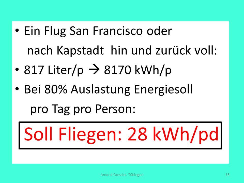 Ein Flug San Francisco oder nach Kapstadt hin und zurück voll: 817 Liter/p 8170 kWh/p Bei 80% Auslastung Energiesoll pro Tag pro Person: Soll Fliegen: